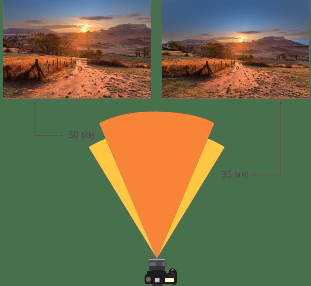 50 vs 35mm lens